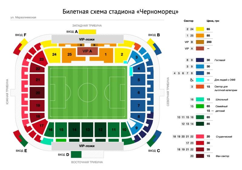 Схема стадиона Черноморец